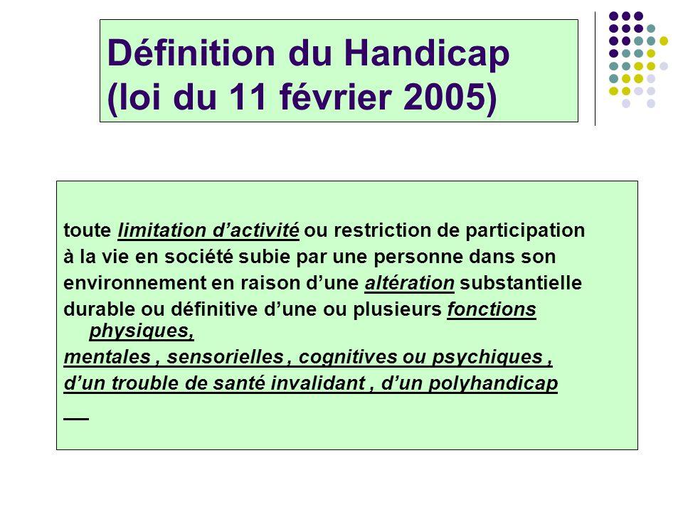 Définition du Handicap (loi du 11 février 2005)