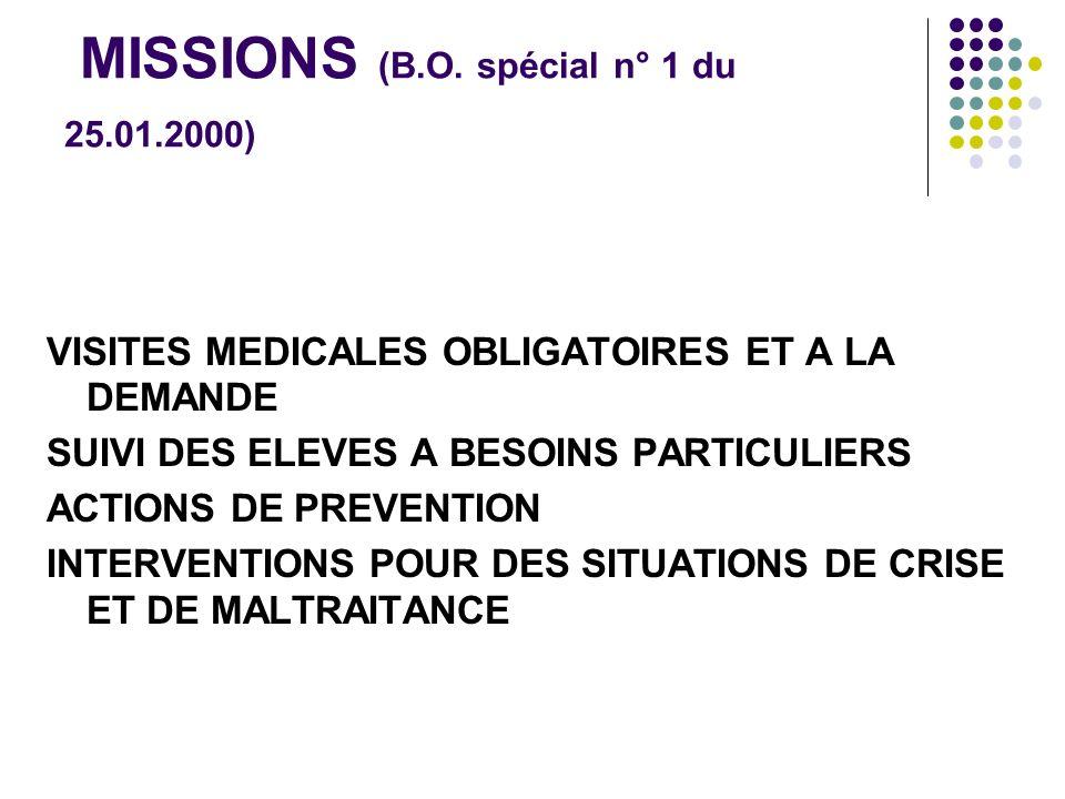MISSIONS (B.O. spécial n° 1 du 25.01.2000)