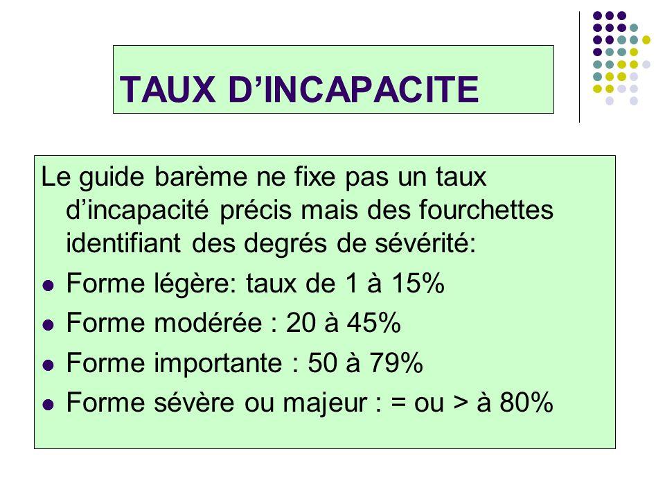 TAUX D'INCAPACITE Le guide barème ne fixe pas un taux d'incapacité précis mais des fourchettes identifiant des degrés de sévérité: