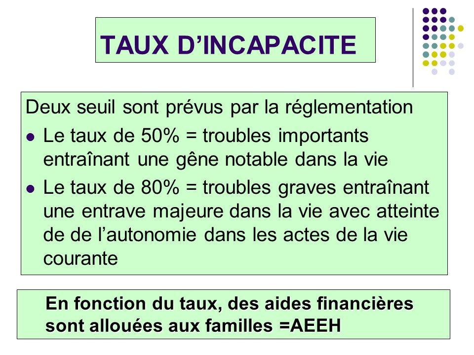 TAUX D'INCAPACITE Deux seuil sont prévus par la réglementation