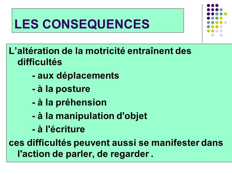 LES CONSEQUENCES L'altération de la motricité entraînent des difficultés. - aux déplacements. - à la posture.