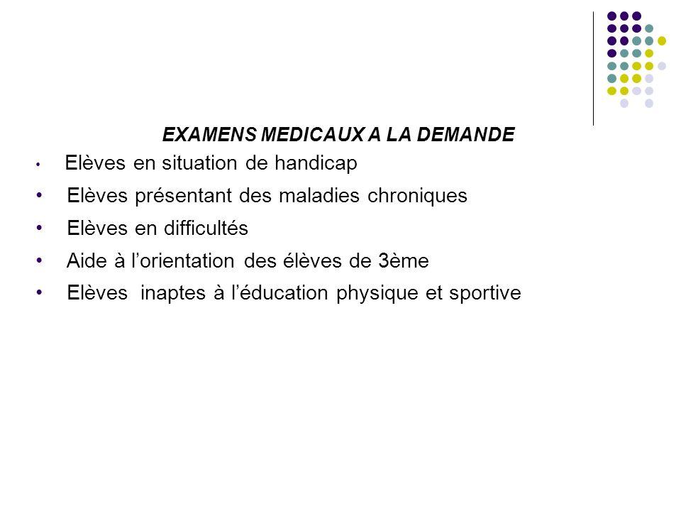 EXAMENS MEDICAUX A LA DEMANDE