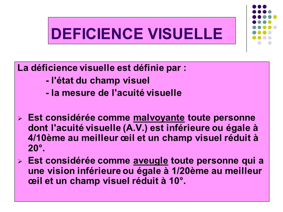DEFICIENCE VISUELLE La déficience visuelle est définie par :