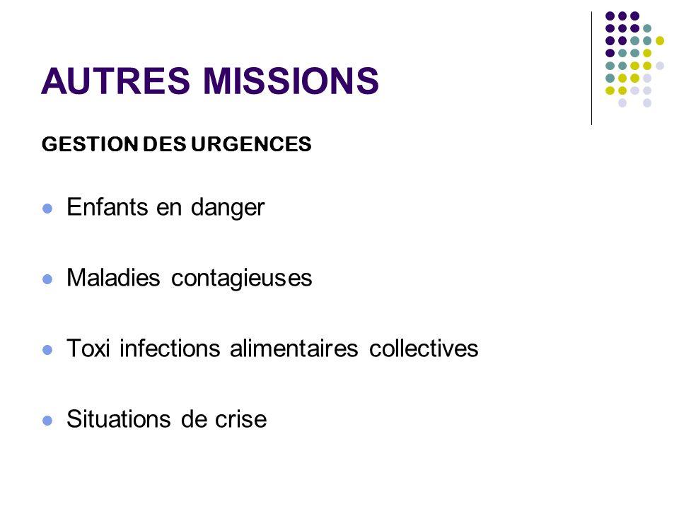 AUTRES MISSIONS Enfants en danger Maladies contagieuses