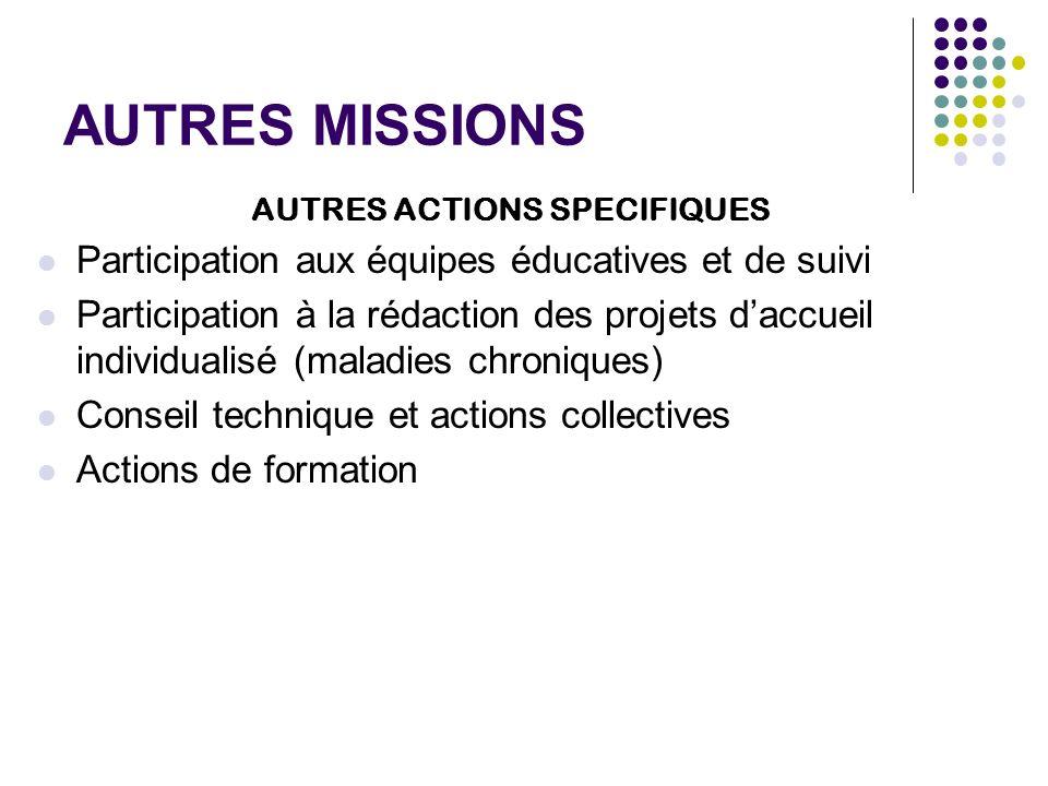 AUTRES ACTIONS SPECIFIQUES