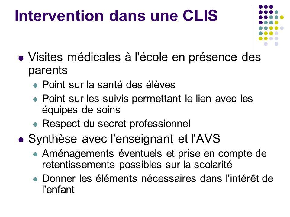 Intervention dans une CLIS