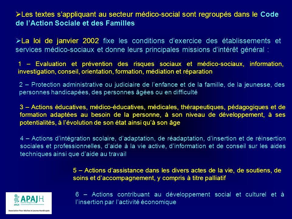 Les textes s'appliquant au secteur médico-social sont regroupés dans le Code de l'Action Sociale et des Familles