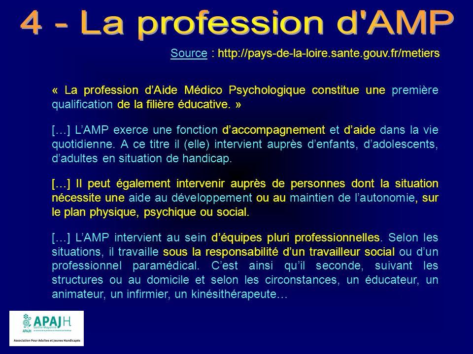 4 - La profession d AMP Source : http://pays-de-la-loire.sante.gouv.fr/metiers.