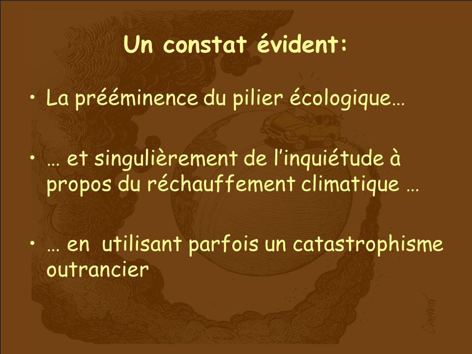 Un constat évident: La prééminence du pilier écologique…