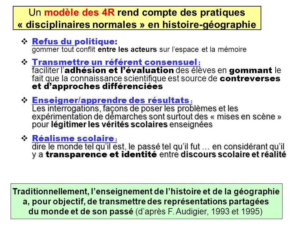 Un modèle des 4R rend compte des pratiques « disciplinaires normales » en histoire-géographie