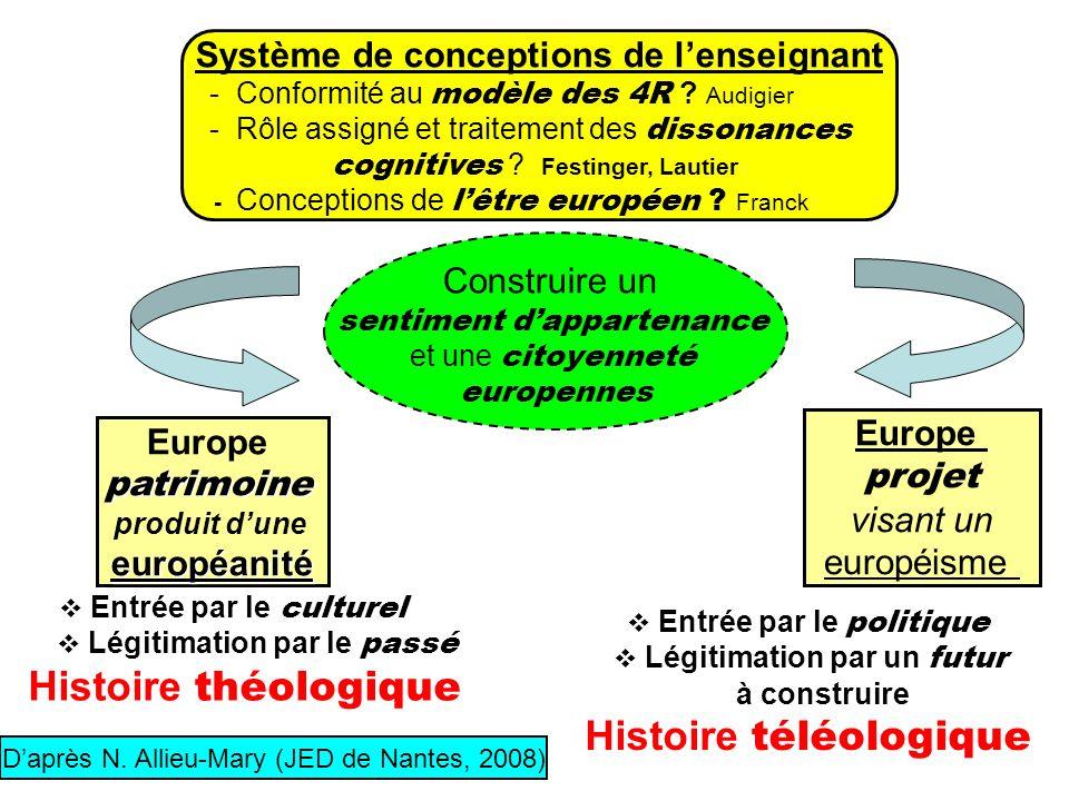 Système de conceptions de l'enseignant Légitimation par le passé