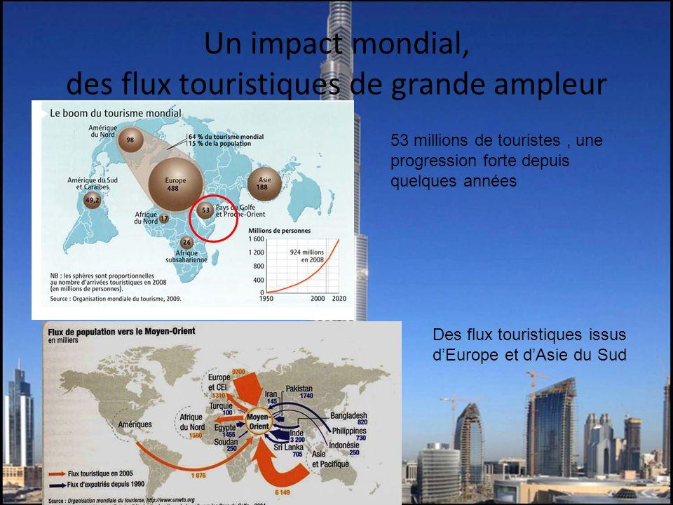 Un impact mondial, des flux touristiques de grande ampleur