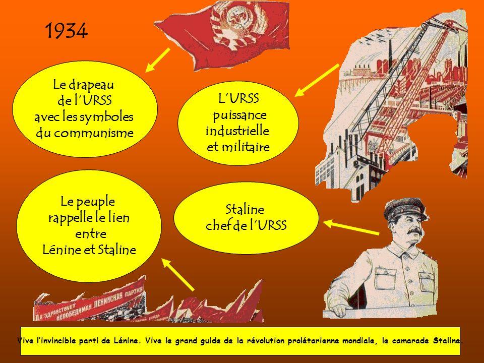 1934 Le drapeau de l'URSS avec les symboles L'URSS du communisme
