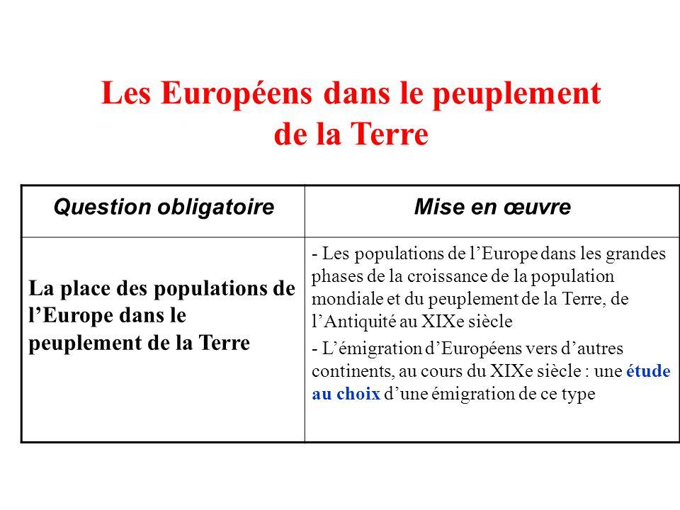 Les Européens dans le peuplement de la Terre