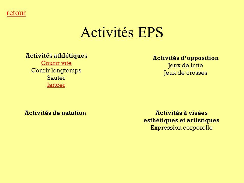 Activités d'opposition Activités à visées esthétiques et artistiques