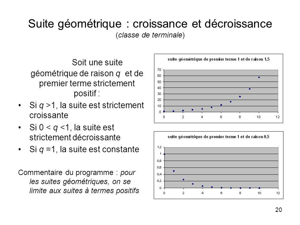 Suite géométrique : croissance et décroissance (classe de terminale)