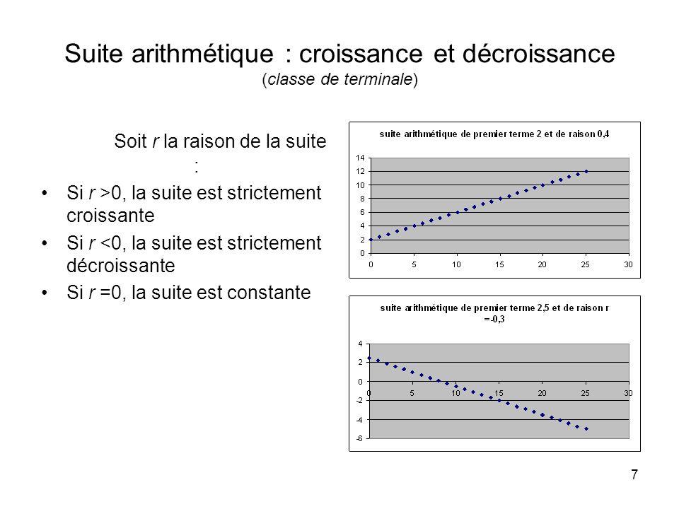 Suite arithmétique : croissance et décroissance (classe de terminale)