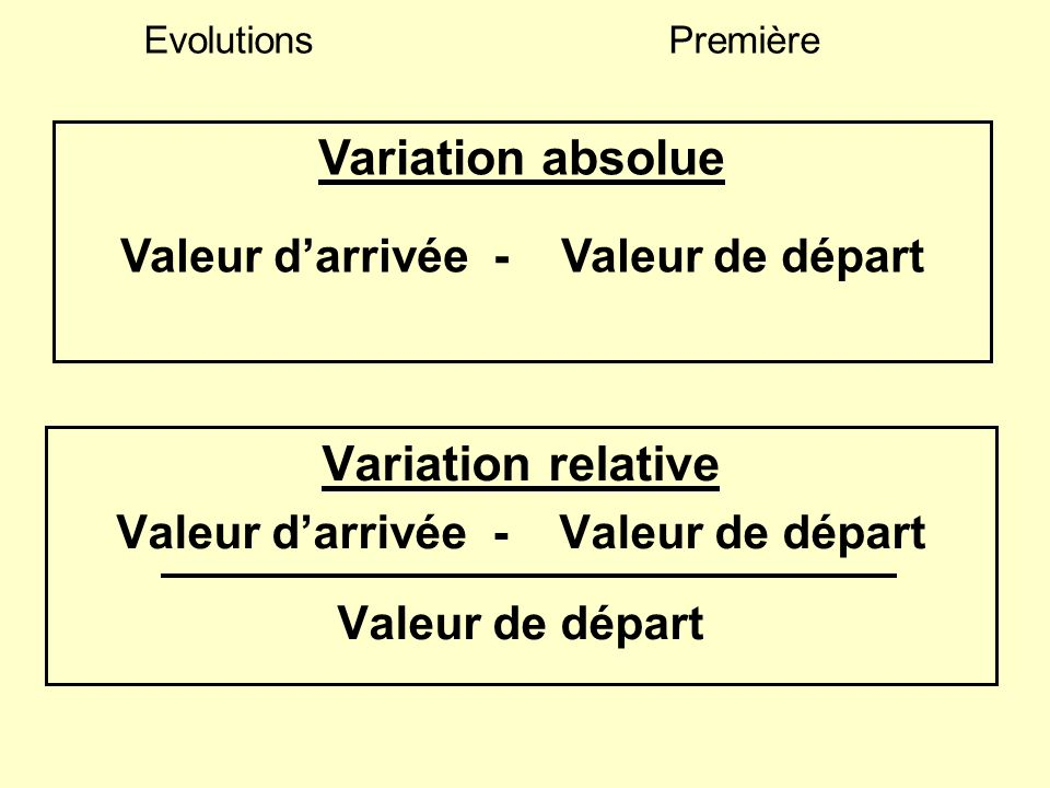 Variation absolue Variation relative