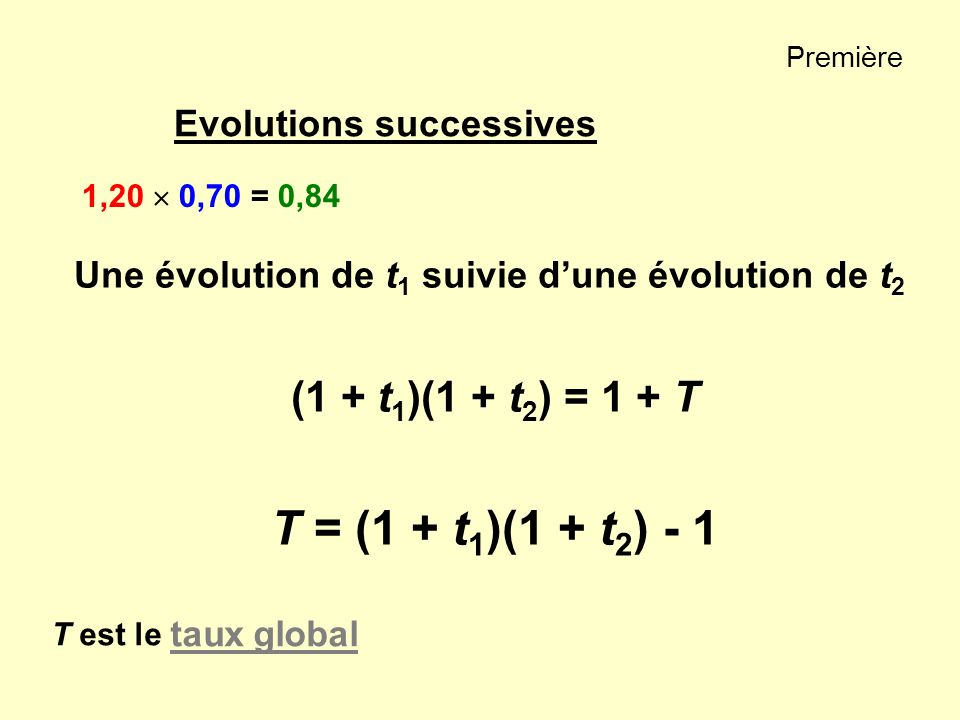 Evolutions successives
