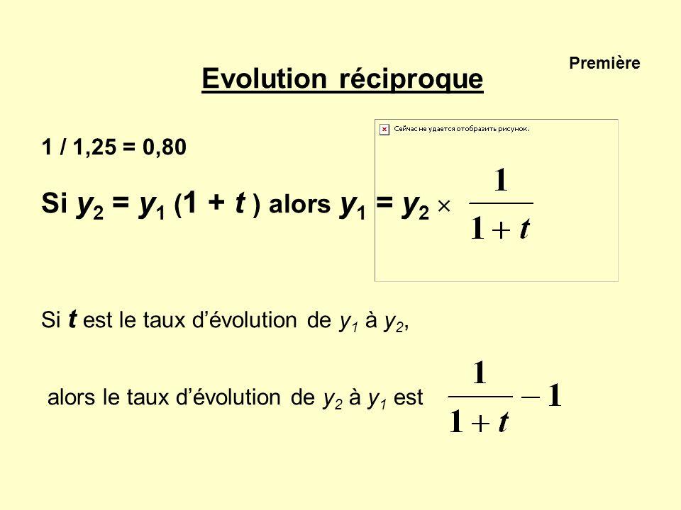 Evolution réciproque Si y2 = y1 (1 + t ) alors y1 = y2 