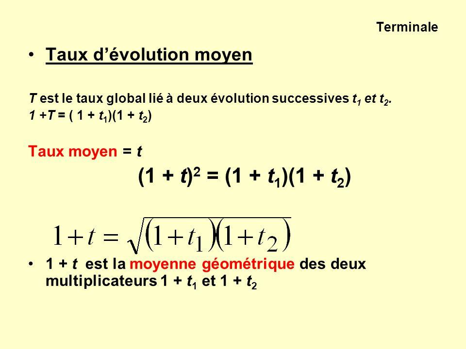 (1 + t)2 = (1 + t1)(1 + t2) Taux d'évolution moyen Taux moyen = t