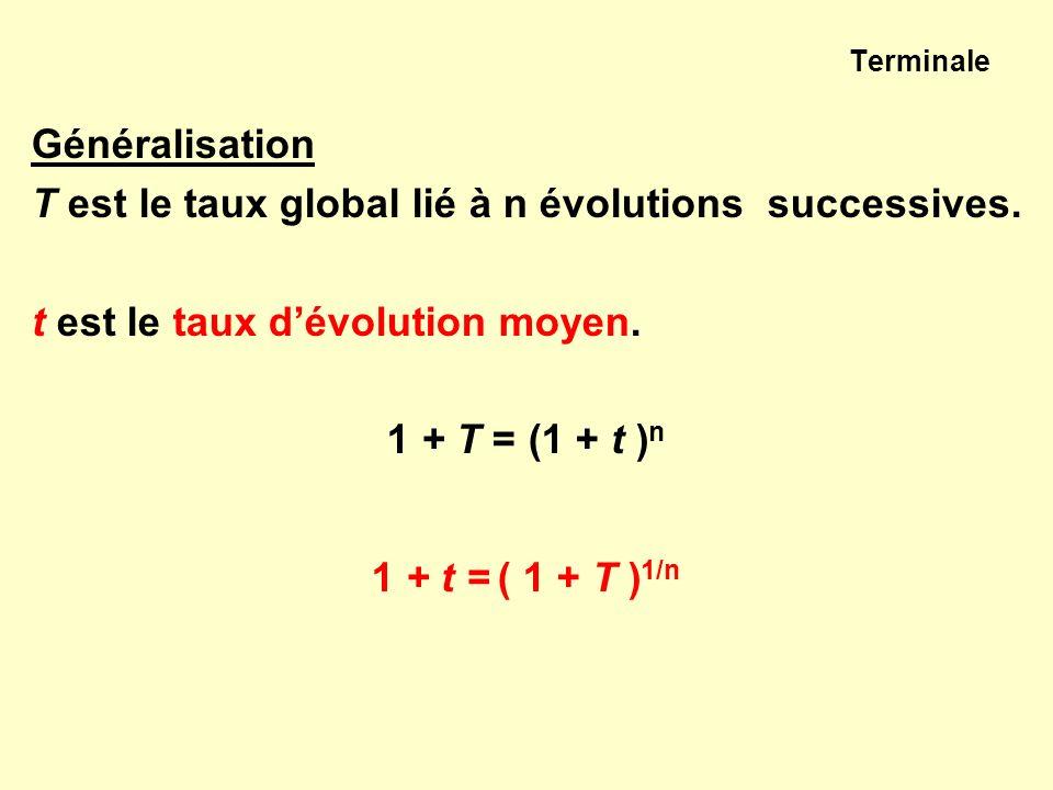 T est le taux global lié à n évolutions successives.