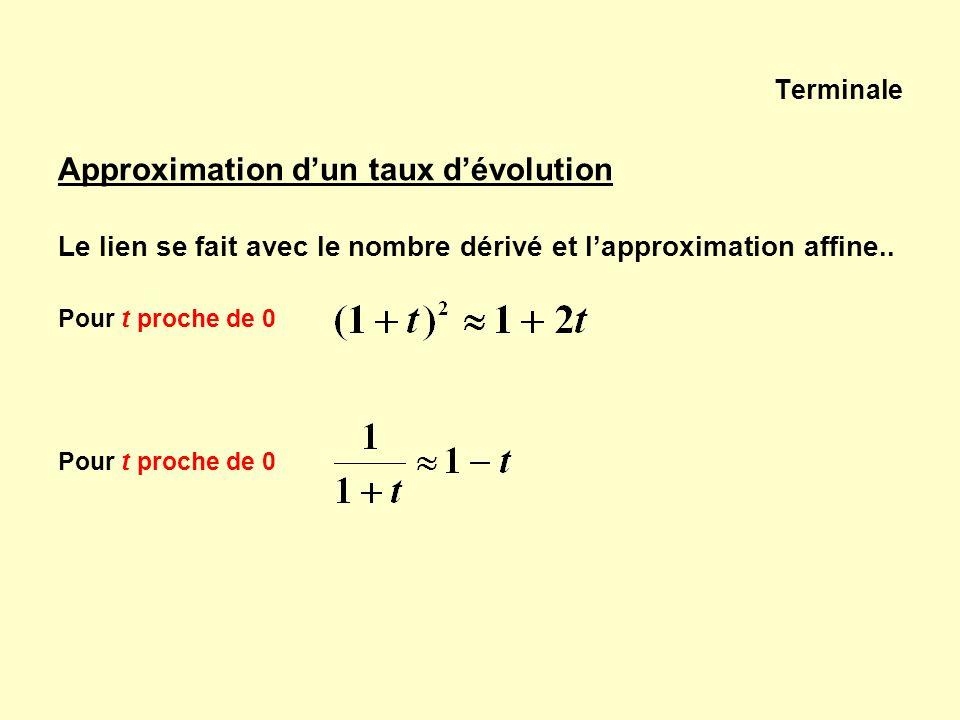 Approximation d'un taux d'évolution