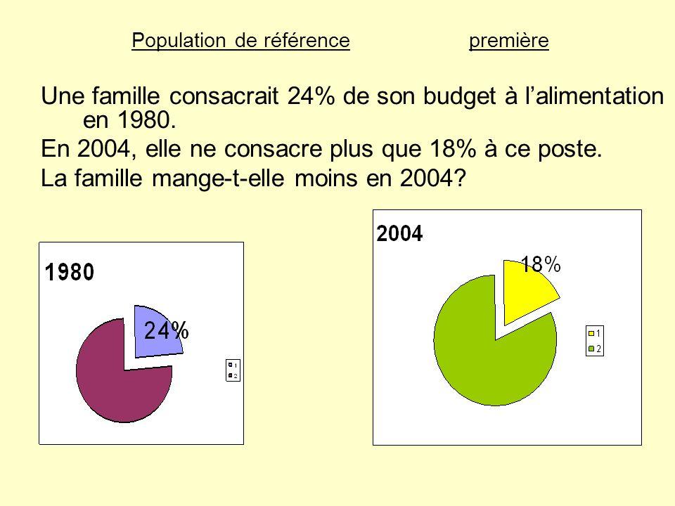 Population de référence première