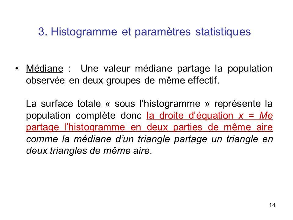 3. Histogramme et paramètres statistiques