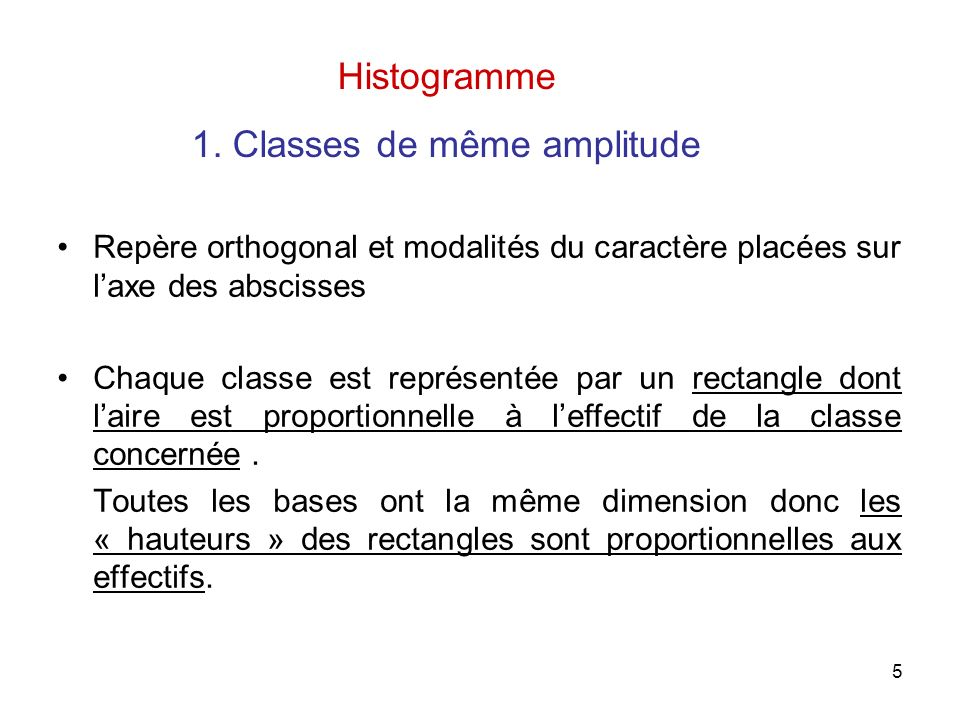 1. Classes de même amplitude