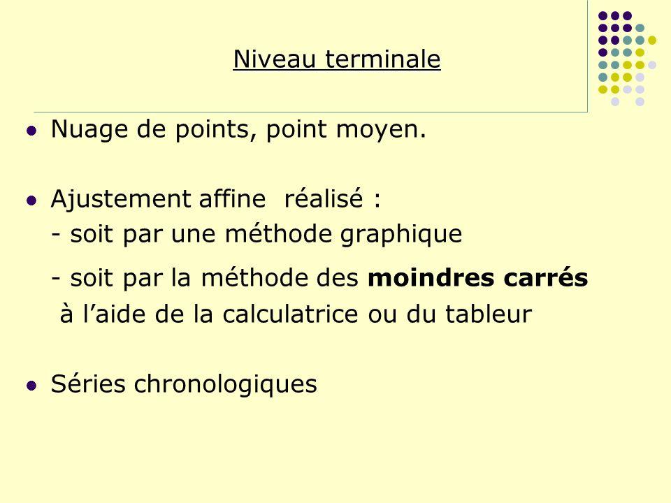 Niveau terminale Nuage de points, point moyen. Ajustement affine réalisé : - soit par une méthode graphique.