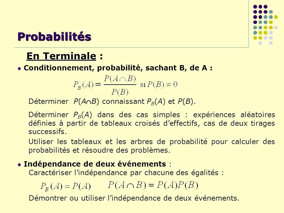 Probabilités En Terminale :