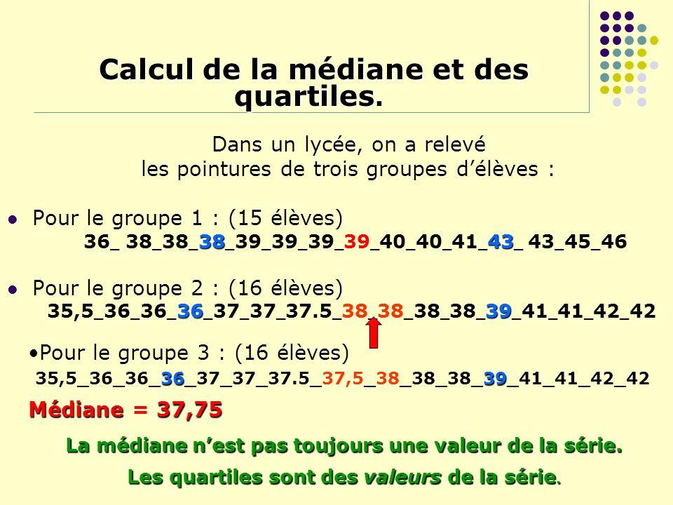Calcul de la médiane et des quartiles.