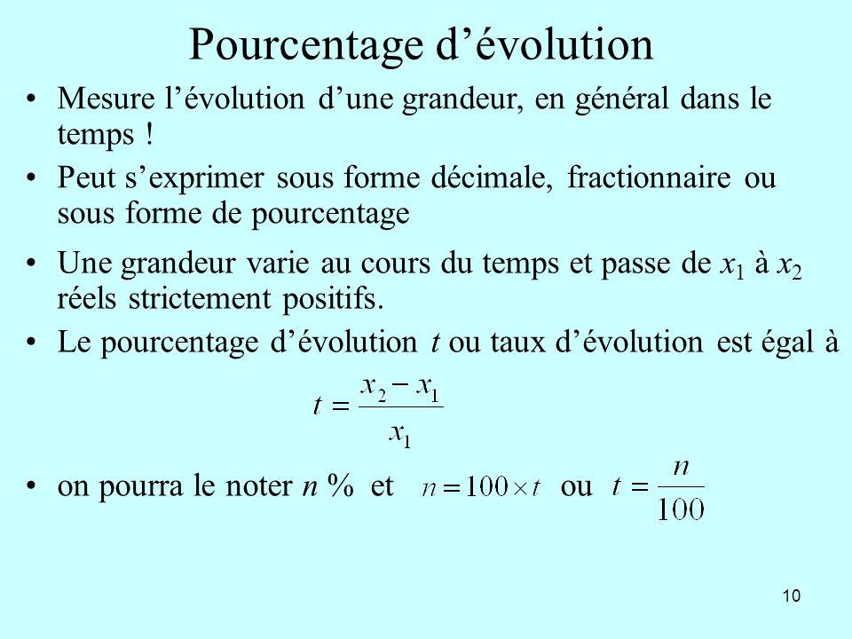 Pourcentage d'évolution