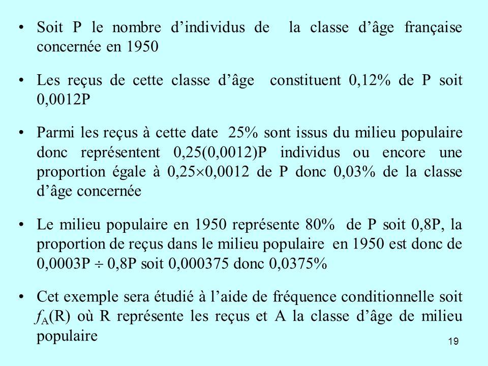 Soit P le nombre d'individus de la classe d'âge française concernée en 1950