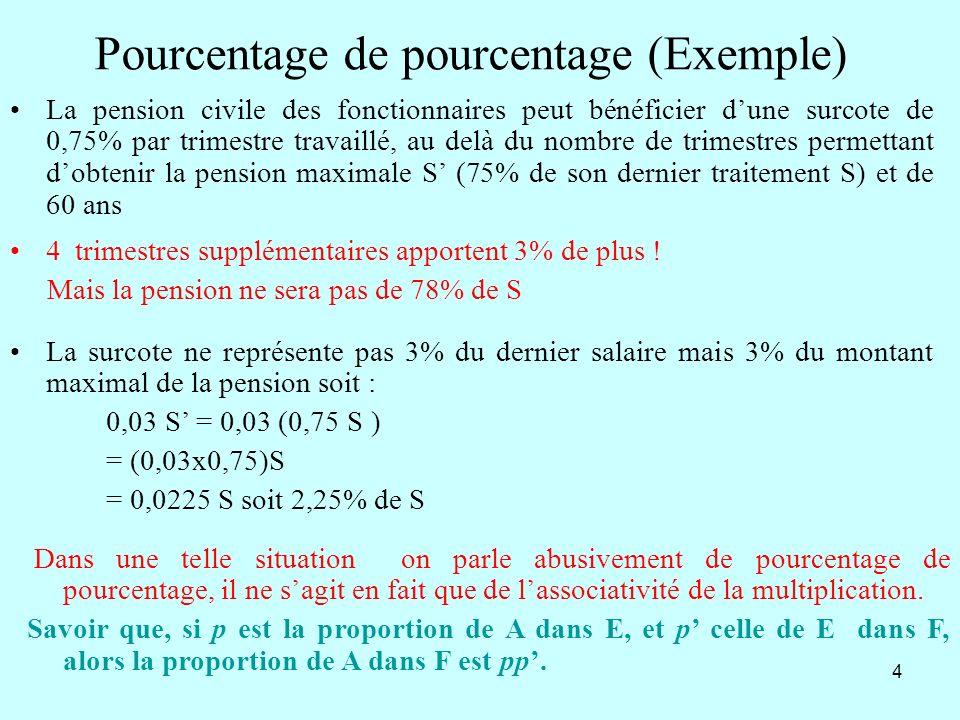 Pourcentage de pourcentage (Exemple)