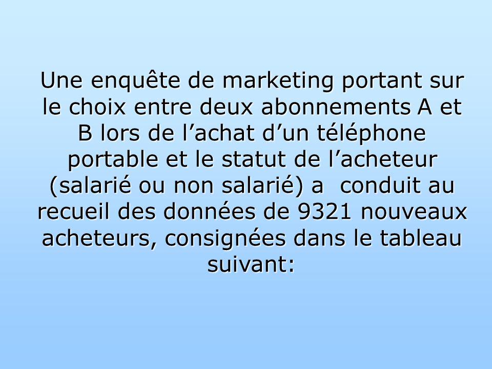 Une enquête de marketing portant sur le choix entre deux abonnements A et B lors de l'achat d'un téléphone portable et le statut de l'acheteur (salarié ou non salarié) a conduit au recueil des données de 9321 nouveaux acheteurs, consignées dans le tableau suivant: