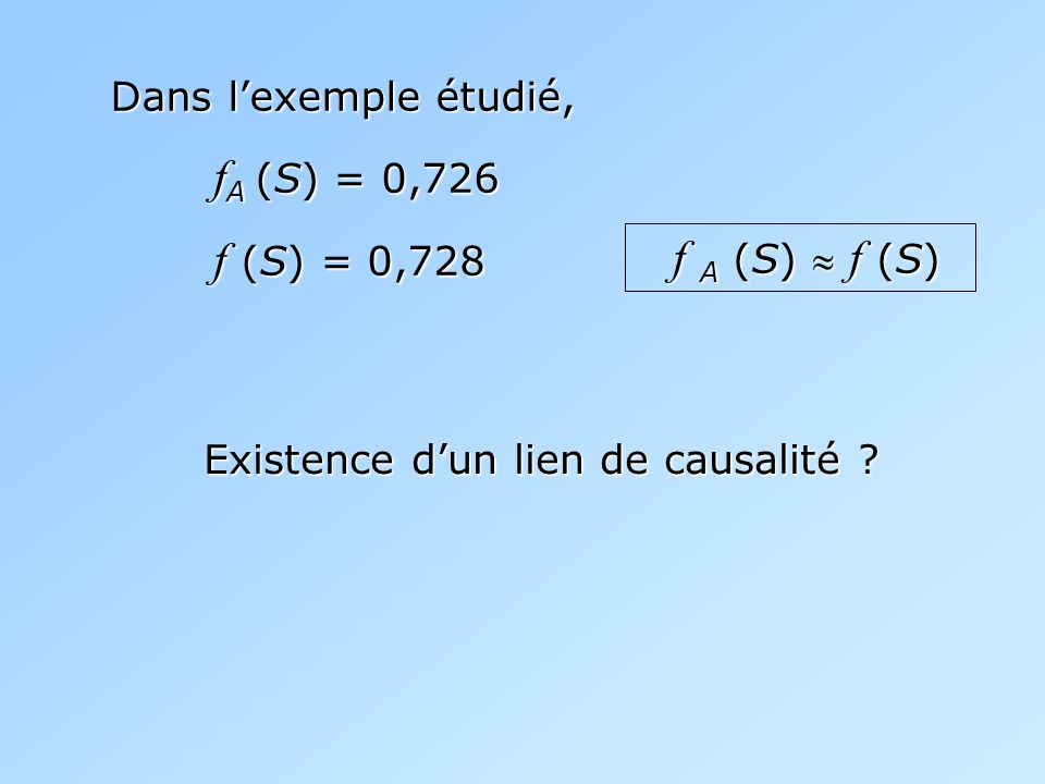 Dans l'exemple étudié, fA (S) = 0,726. f (S) = 0,728.