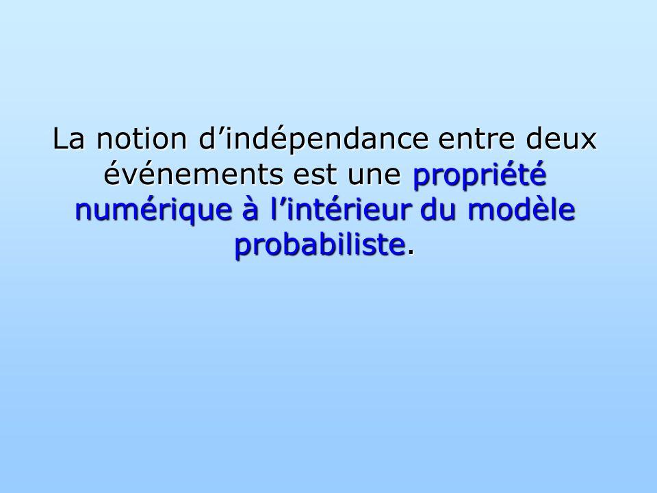 La notion d'indépendance entre deux événements est une propriété numérique à l'intérieur du modèle probabiliste.