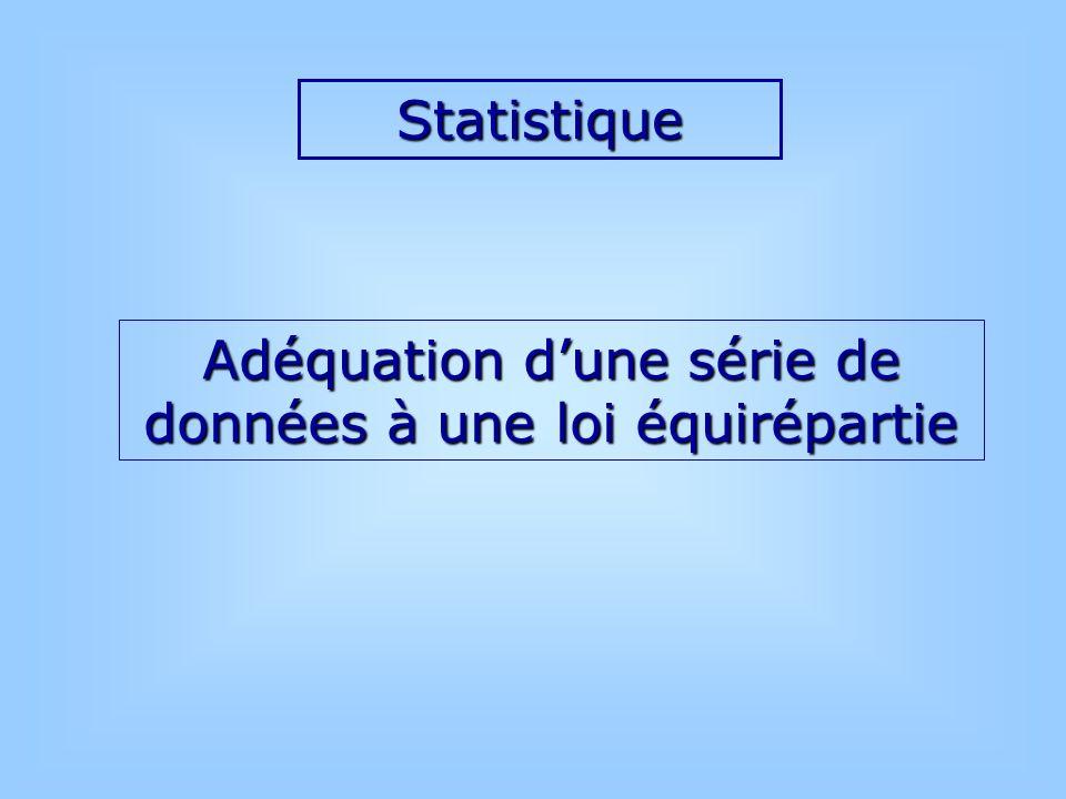 Adéquation d'une série de données à une loi équirépartie