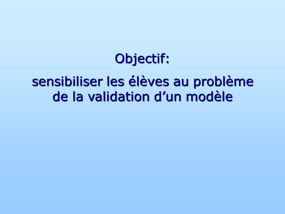 sensibiliser les élèves au problème de la validation d'un modèle