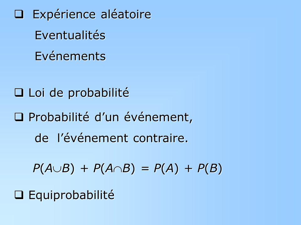 Expérience aléatoire Eventualités. Evénements. Loi de probabilité. Probabilité d'un événement, de l'événement contraire.