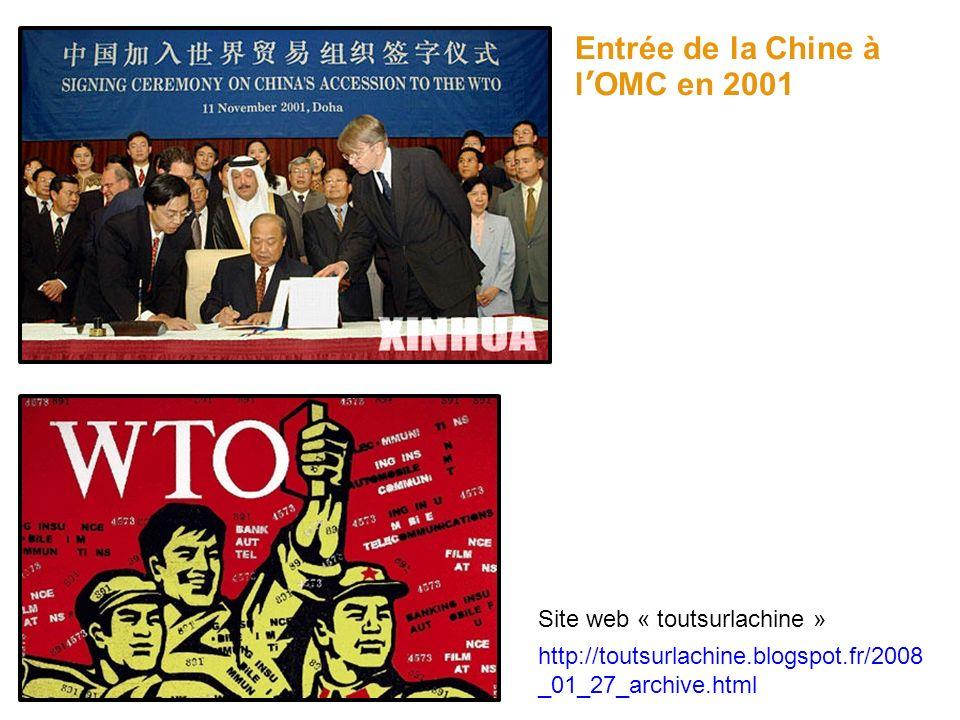 Entrée de la Chine à l'OMC en 2001