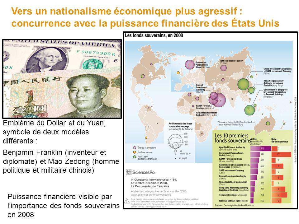 Vers un nationalisme économique plus agressif : concurrence avec la puissance financière des États Unis