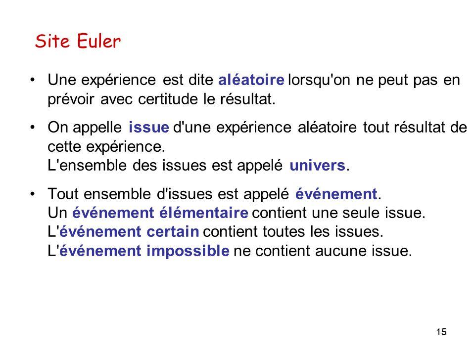 Site Euler Une expérience est dite aléatoire lorsqu on ne peut pas en prévoir avec certitude le résultat.
