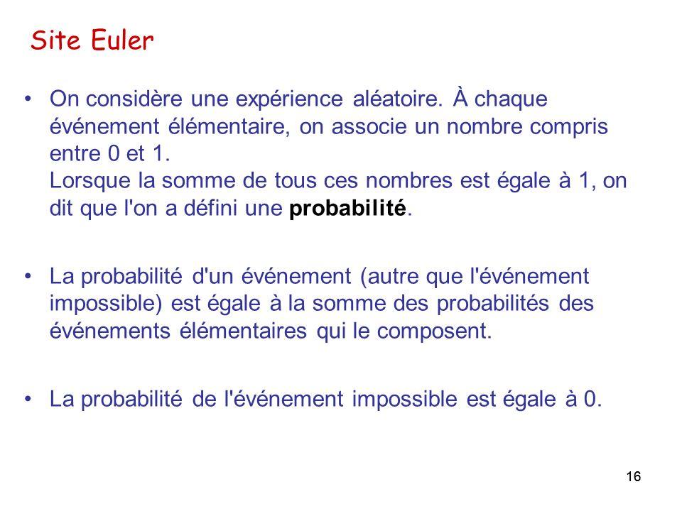 Site Euler