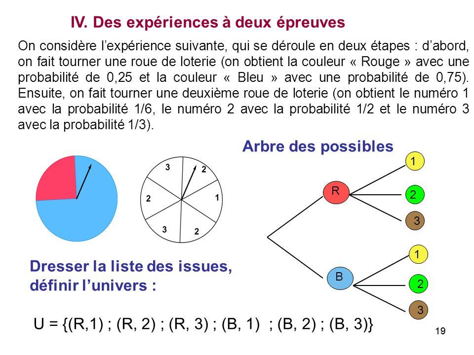 U = {(R,1) ; (R, 2) ; (R, 3) ; (B, 1) ; (B, 2) ; (B, 3)}
