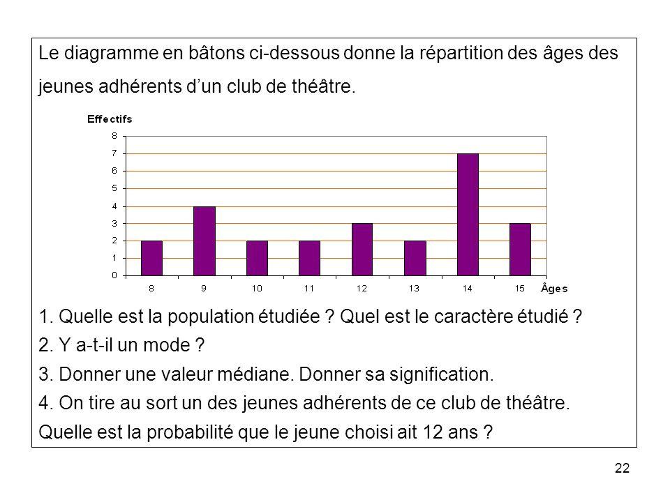 Le diagramme en bâtons ci-dessous donne la répartition des âges des