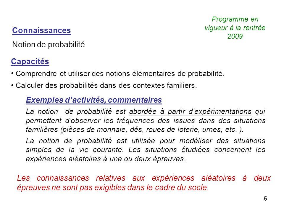 Programme en vigueur à la rentrée 2009