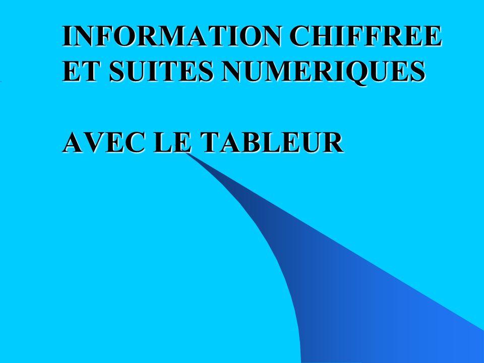 INFORMATION CHIFFREE ET SUITES NUMERIQUES AVEC LE TABLEUR